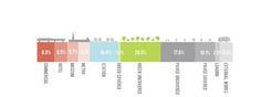 "The Flinders Street Station ""People's Choice Award"" Winning Proposal,diagram 14. Image Courtesy of Eduardo Velasquez + Manuel Pineda + Santiago Medina"