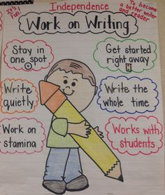 Work on writing anchor chart; Daily 5