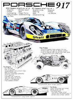 Porsche 911 Speedster Confirmed for Production as a Send Off for the 991 Porsche 550, Porsche Autos, Porsche Motorsport, Porsche Cars, Mercedes Auto, Automobile, Le Mans 24, Ferdinand Porsche, Auto Motor Sport