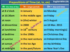 Prepositions of Time (at, in, on)