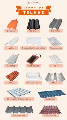 16 tipos de telhas mais comuns e suas características (FOTOS) House Roof, My House, Architecture Details, Interior Architecture, Building Materials, Home Deco, Future House, House Plans, New Homes