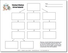 Free activity for reviewing the U S branches of government. Includes sorting cards and graphic organizer. Great for your Constitution Day activities!