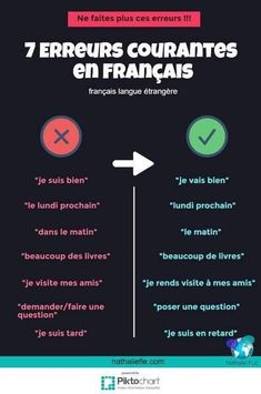 Educational infographic : 常见的用法注意Changes dans le l French Swear Words, Basic French Words, How To Speak French, Learn French, French Language Lessons, French Language Learning, French Lessons, French Tips, Foreign Language