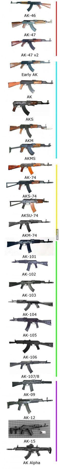 "Not only ""AK-47"" ....my personal favorite the AK 15"