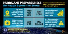 désastre naturel (ouragan, catastrophe, tempête, USA, 2016)