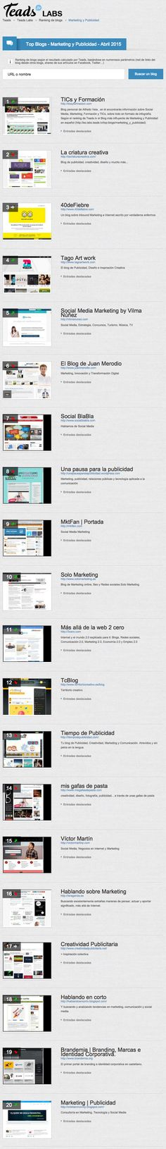 21 Whats App Ads Ideas Infographic Marketing Mobile Marketing Social Media Infographic
