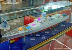 Flota rusa, proyectos y consolidados y algunos ya olvidados.