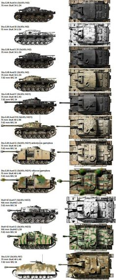 German tanks of WWII