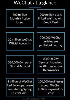 WeChat at a glance 2016