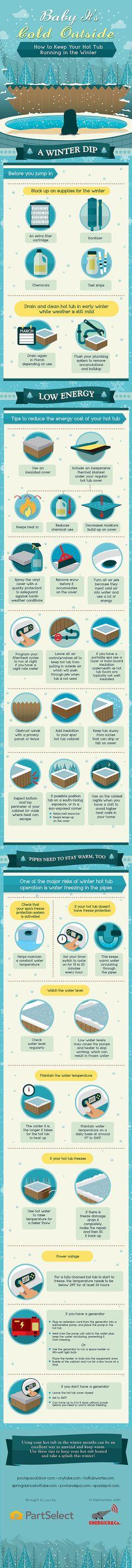 Winter Hot Tub Tips