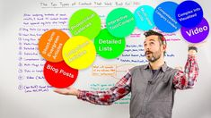 After analyzing hundreds of SERPs, Rand has identified and classified the 10 distinct content types that work best for SEO. In this Whiteboard Friday, he explains those types and how to use them effectively in your content marketing strategy. Seo Digital Marketing, Inbound Marketing, Internet Marketing, Affiliate Marketing, Content Marketing Strategy, Multi Level Marketing, Whiteboard Friday, Media Communication, Best Business Ideas