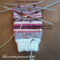tricoter 4 aiguilles