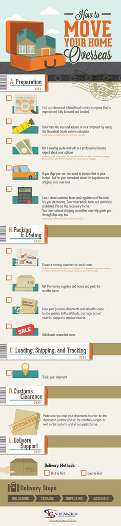 How to Prepare to Move Overseas