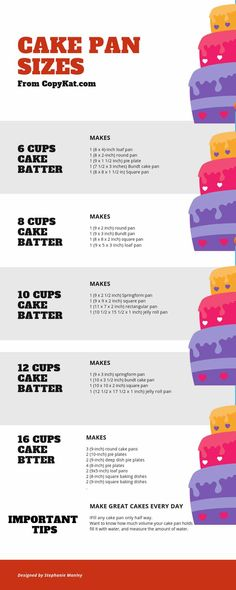 Wedding Cake Recipes Always know what size of cake pan you will need for the amount of cake batter you prepare. - Knowing about Cake Pan Sizes can help you switch out between cake pans if you need to. Here is a handy chart for all about cake pan sizes. Baking Pan Sizes, Cake Pan Sizes, Sheet Cake Pan, Bundt Cake Pan, Bundt Cakes, Layer Cakes, Square Cake Pans, Square Cakes, Wedding Cake Guide