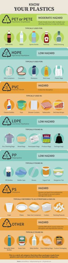 How To Use Less Plastic In Your Home  http://www.rodalesorganiclife.com/home/how-to-use-less-plastic-in-your-home?utm_source=RLF01