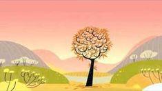 Thema tijd / seizoenen yurls juf ingrid