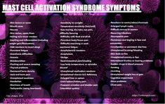 Aug 2019 - Are Mast Cell Activation Disorders (MCAD) being missed and heavily under-diagnosed in a large portion of patients with chronic illness? Could these easily misunderstood conditions be the cause of t… Chronic Fatigue, Chronic Pain, Chronic Illness, Leiden, Natural Allergy Relief, Mast Cell Activation Syndrome, Eye Pain, Mouth Sores, Neuropathic Pain