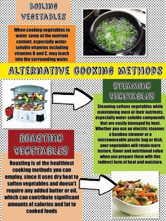 Vegetable cooking methods