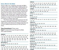 3-Year Bible-Reading Plan - Graphic