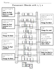 Use with students in the Within Word Pattern Stage and links to many more!