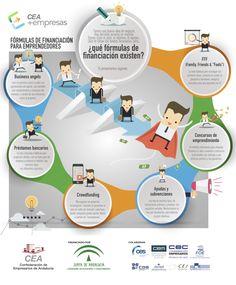 Hola: Una infografía sobreFórmulas de financiación para Emprendedores. Vía Un saludo