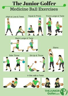 Awesome Junior golf fitness training – medicine ball exercises for strength and flexibility. Courtesy of: thejuniorgolfer. Why Golfers Need to Participate in a Golf Exercise Program. Fitness Workouts, Ball Workouts, Men Workouts, Workout Routines, Golf Mk4, Golf Training, Weight Training, Best Golf Clubs, Diy Home