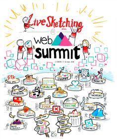 LiveSketching @ Web Summit, Lisbon 7-10 November 2016 — Parque das Nações.