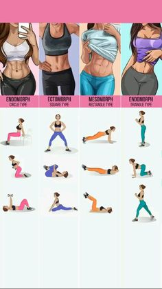 Full Body Gym Workout, Gym Workout Videos, Workout For Flat Stomach, Gym Workout For Beginners, Fitness Workout For Women, Body Fitness, Fitness Workouts, Health Fitness, Workout Plans