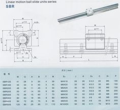 SBR20-1800mm 20MM LINEAR SLIDE GUIDE SHAFT 2 RAIL+4SBR20UU Bearing Block CNC set