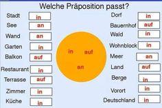 Немецкий язык — Pauken