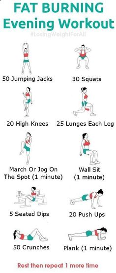 Weight Loss Infographics: Fat Burning Evening Workout Find more relevant stuff: victoriajohnson.w...