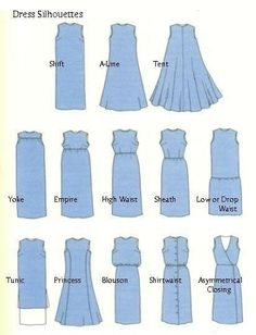 The book talks about trend reporting and how the trend has certain elements like fabric, color, or silhouette. This is a picture of the various dress silhouettes that a trend forecaster may look at. Look Fashion, Diy Fashion, Fashion Dresses, Fashion Design, Fashion Ideas, Fashion Black, Vintage Fashion, Fashion Guide, Petite Fashion