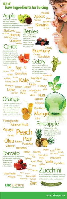 Benefits of juicing; for anybody out there that wants to know, but dosent know where to look!