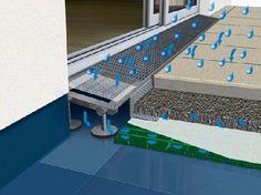 Homeplaza - Barrierefreies Entwässerungssystem sorgt für sicheres Ein- und Ausgehen - Bequem auf den Balkon oder die Terrasse