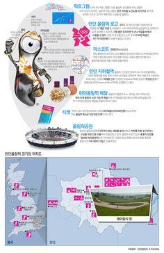 infographics 알고보면 색다른 2012 런던올림픽의 숨은 이야기