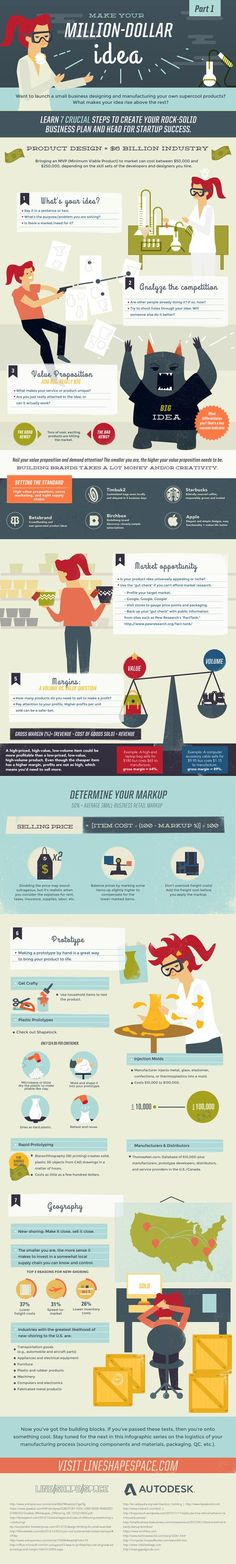 Make Your Million-Dollar Idea #Infographic #Business #Startup: