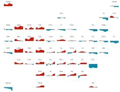 """""""Grid map shows shifting states"""" by DATA_Visualised Information Design, Information Graphics, Us Election 2016, Us Presidential Elections, Interactive Map, Field Guide, Visual Communication, Big Data, Social Science"""