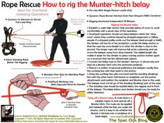 """The Spec Ops Blog: Rope Rescue: How to rig the Munter-hitch belay, by Tom Briggs, author of the """"Vertical Academy"""""""