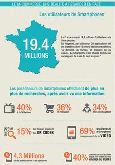 Le m-Commerce en France