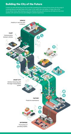 HPE Infographics by Jing Zhang Isometric infographics created by Jing Zhang for Hewlett Packard Enterprise (HPE). Jing Zhang was asked to help Hewlett Packard Enterprise with Web Design, Design Visual, Design Blog, Layout Design, Creative Design, Design Trends, Art Resume, 3d Data Visualization, Urbane Analyse