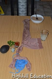 Human Body - Week 9 - Digestive System. pantyhose = esophagus, waist of pantyhose = stomach ,etc.
