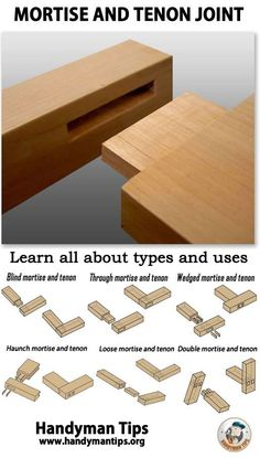 and tenon joint Mortise and tenon joint explained in detail! Learn everything about oldest and most commonly used joint in woodworking!Mortise and tenon joint explained in detail! Learn everything about oldest and most commonly used joint in woodworking! Used Woodworking Tools, Woodworking Joints, Woodworking Patterns, Woodworking Techniques, Popular Woodworking, Woodworking Furniture, Woodworking Crafts, Woodworking Plans, Woodworking Basics