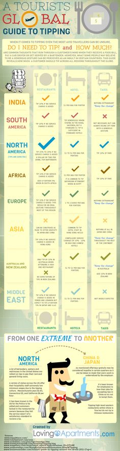 A tourist global guide to tipping #infographic