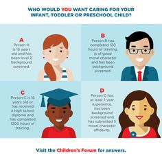 Who is qualified to care for young children in Florida? Visit http://www.flchild.com/?page_id=1879 for answers! ‪#‎becausekidscantwait‬