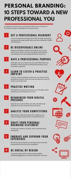 Personal Branding is very important when it comes to branding yourself and your company as a legit, good and wholesome company.Feel free to download this quick reference guide Free of charge..#branding