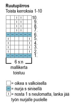 Suomi 100: Sini-valkoiset lapaset Novita 7 Veljestä | Novita knits