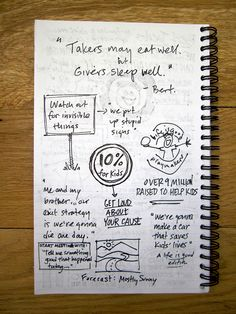 Inc. 500|5000 2012 Sketchnotes Page 6 of 15 | by Think Brownstone