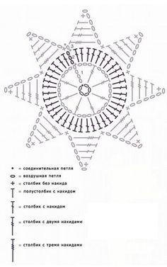 Гирлянда из звезд крючком