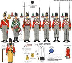 Titre de l'image 2ème Bataillon du 73ème Régiment d'Infanterie grenadiers