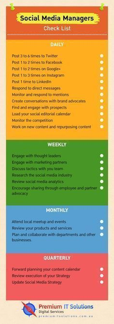 To-Do Social Media Checklist For Business Marketing Activities - Social media checklist for social media managers. How to organize your social media work in daily, weekly, monthly and quarterly manner. Electric Advertising and marketing Explained Social Marketing, Inbound Marketing, Marketing Na Internet, Plan Marketing, Whatsapp Marketing, Marketing Online, Influencer Marketing, Marketing Tools, Affiliate Marketing